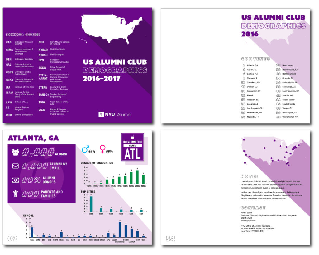 NYU Alumni Clubs Demographics Report Booklet